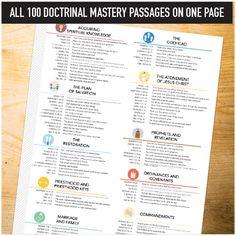 doctrinal-mastery