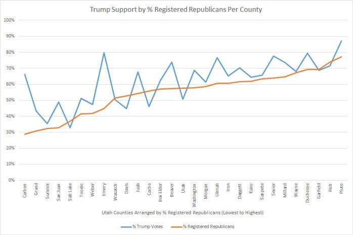 updated-trump-support-republicans