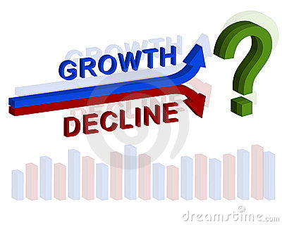 growth and decline definition