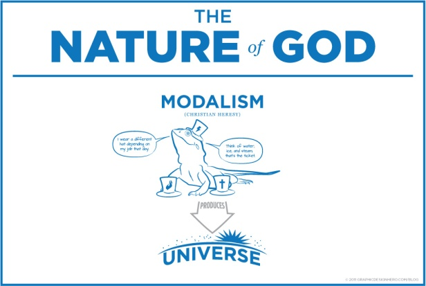 Modalism, the Nature of God