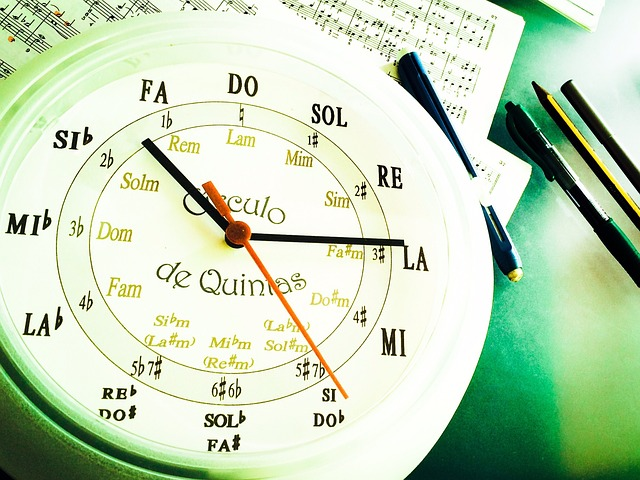clock utilizing the musical circle of fifths on its dial